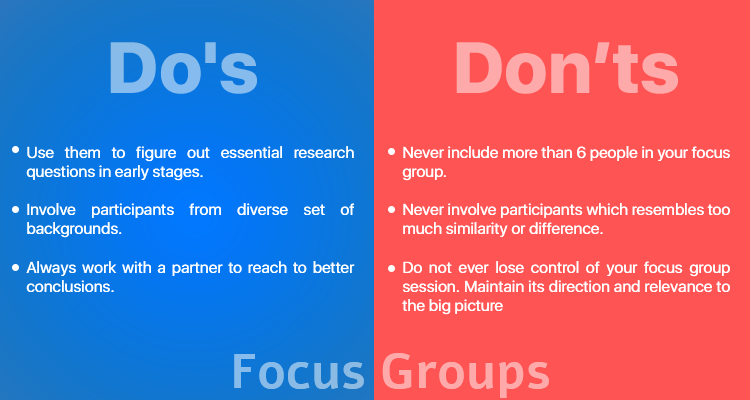 Focus groups - do's and don'ts