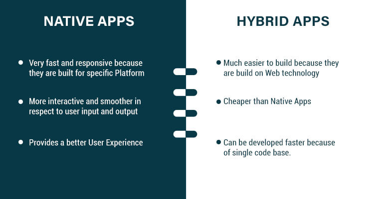 Pros of building a native mobile App & a hybrid mobile App