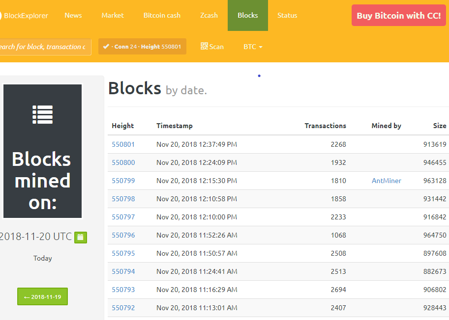 The various blocks of a Blockchain Network can be used using platforms such as Block Explorer