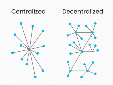 centralized vs. decentralized network