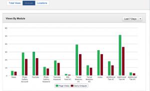 app-analytics-mixpanel