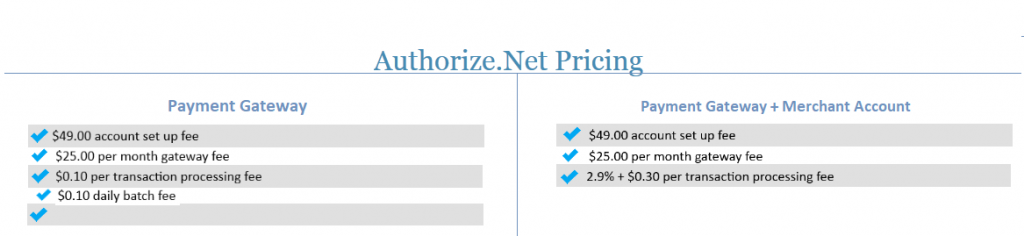 authorize.net-price