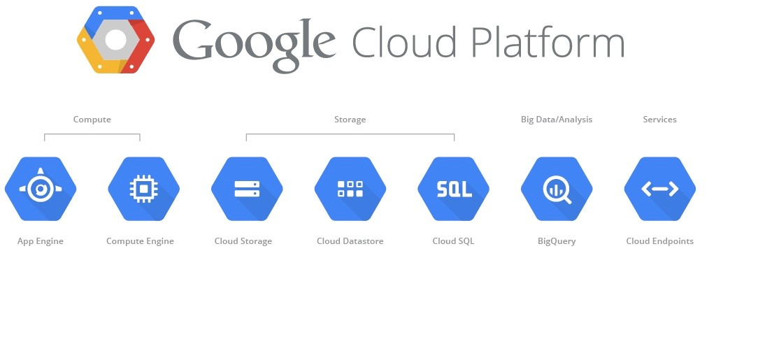 google-cloud-server