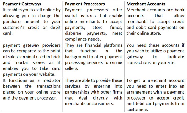 payment-gateway-vs-merchant-account