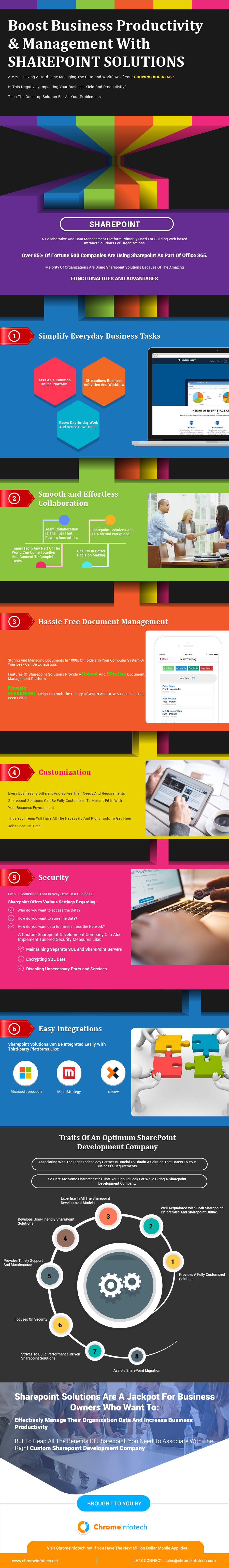 SharePoint development company| infographic