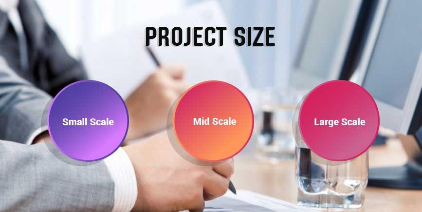 app development cost step 3