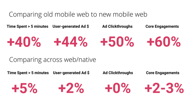 old-mobile-web-to-new-mobile-web