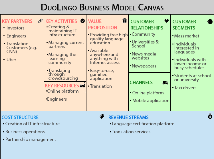 duolingo-business-model