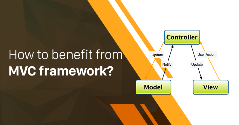 Benefits of Model View Controller architecture