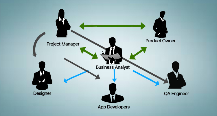 Mobile App Development Company | ChromeInfotech Team