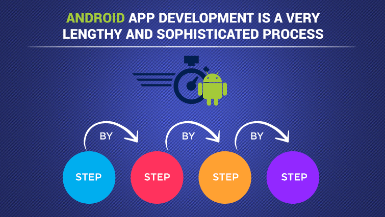 Hire Android app Developer or a team of android application developers | app development is a lengthy process