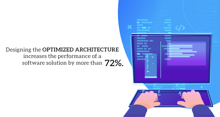 Designing an optimized software app architecture can boost your app performance by more than 72%