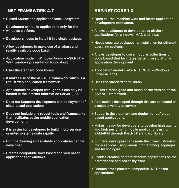 difference between dot net framework 4.7 and asp.net core 1.0