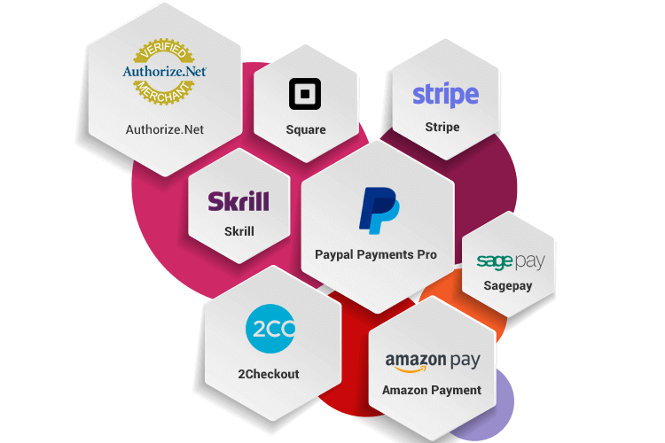 payment gateways that can prove to be a lot beneficial in business based web app development
