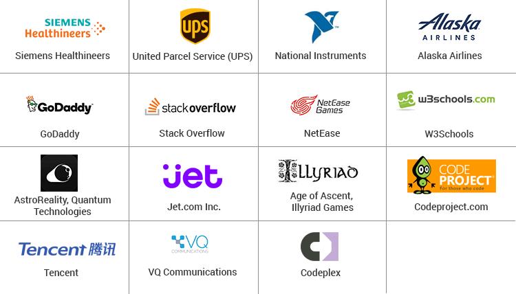 .Net Development Company   platforms using dot net