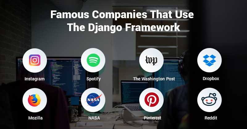 Famous-Companies-That-Use