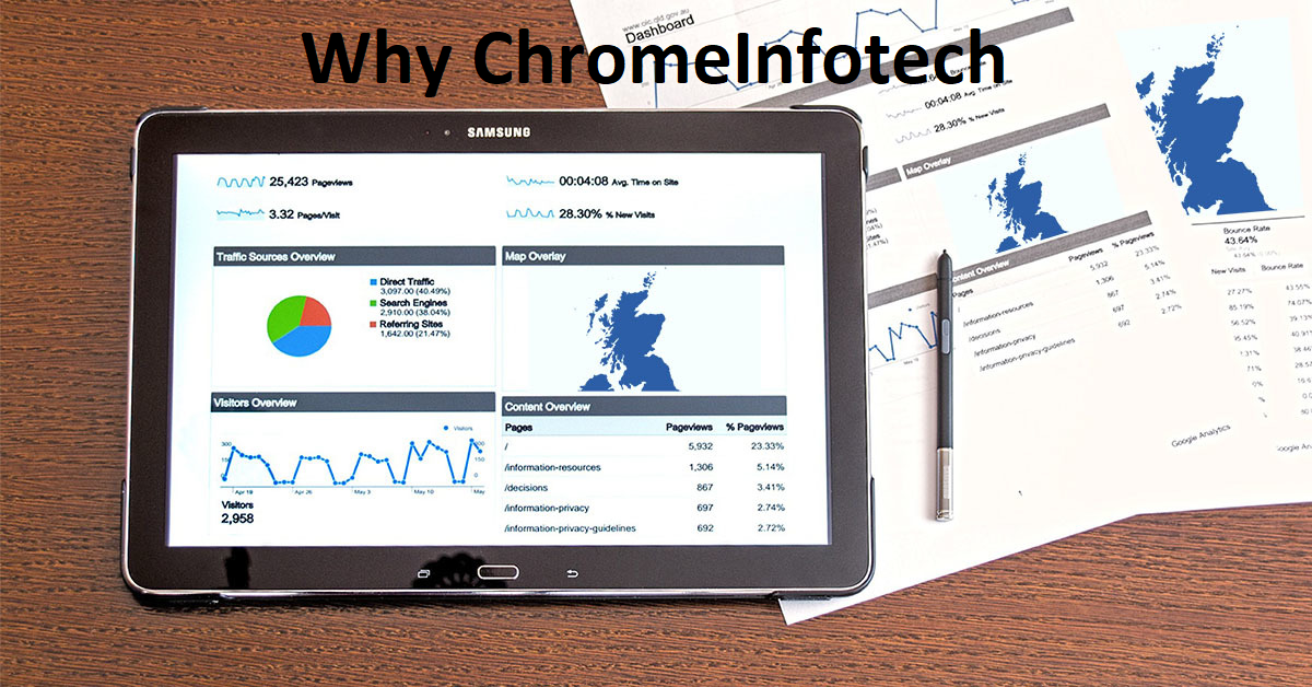 Why-chromeinfotech